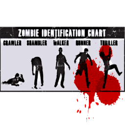 Recognize A Zombie Spray preview