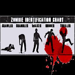 Recognize A Zombie