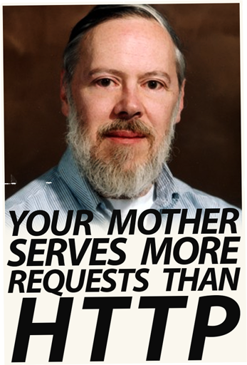 HTTP Requests