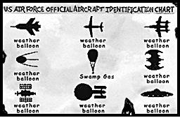 Balloon Identification