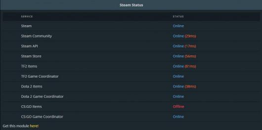 Steam Service Status