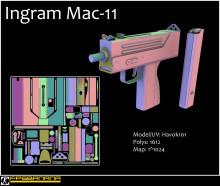 Ingram Mac-11