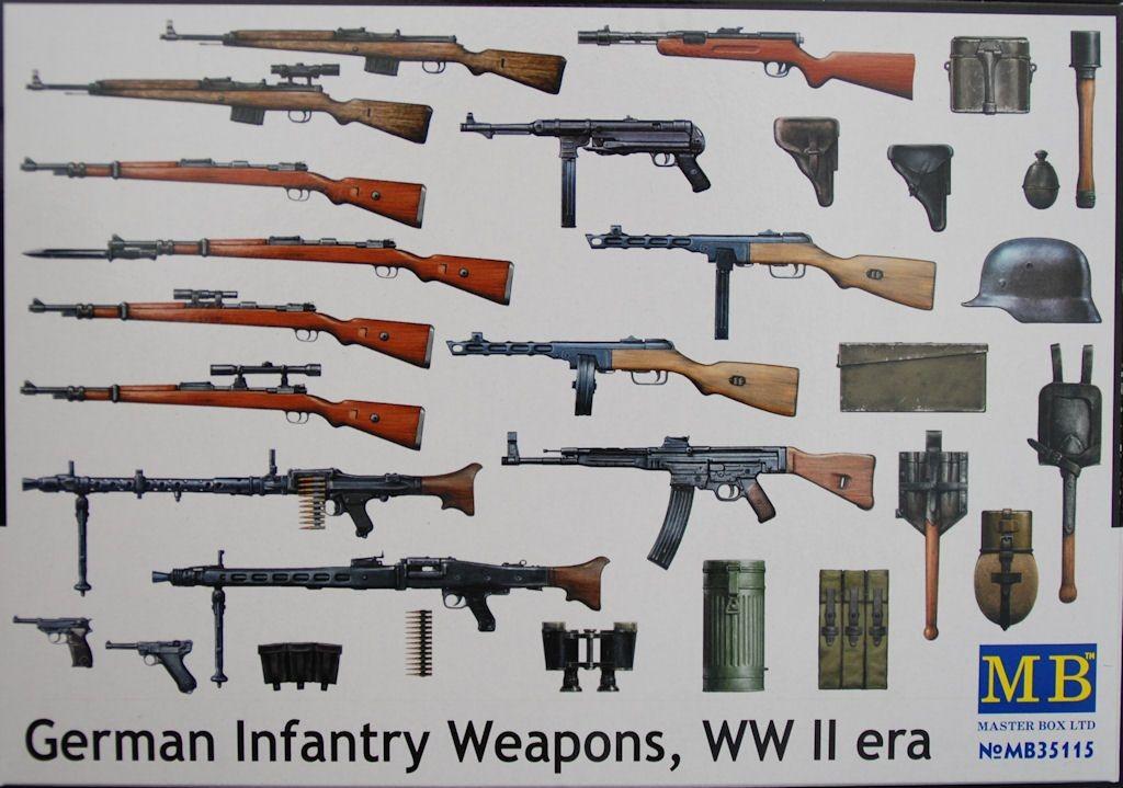 World war weapons pack (GameBanana > Requests > General) - GAMEBANANA