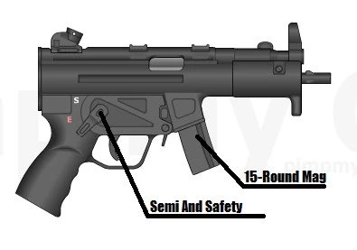 MP5K Pistol
