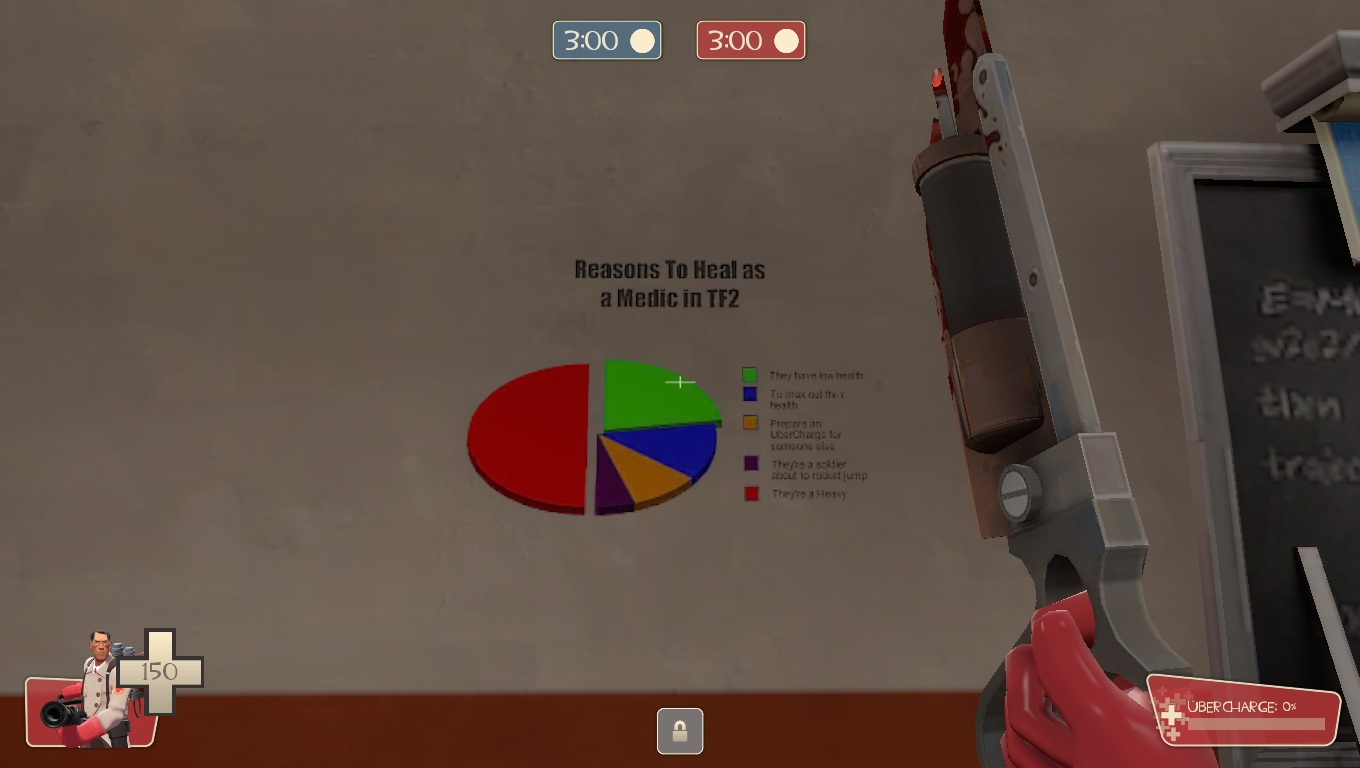 reasons to heal as a medic
