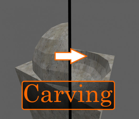 About carving