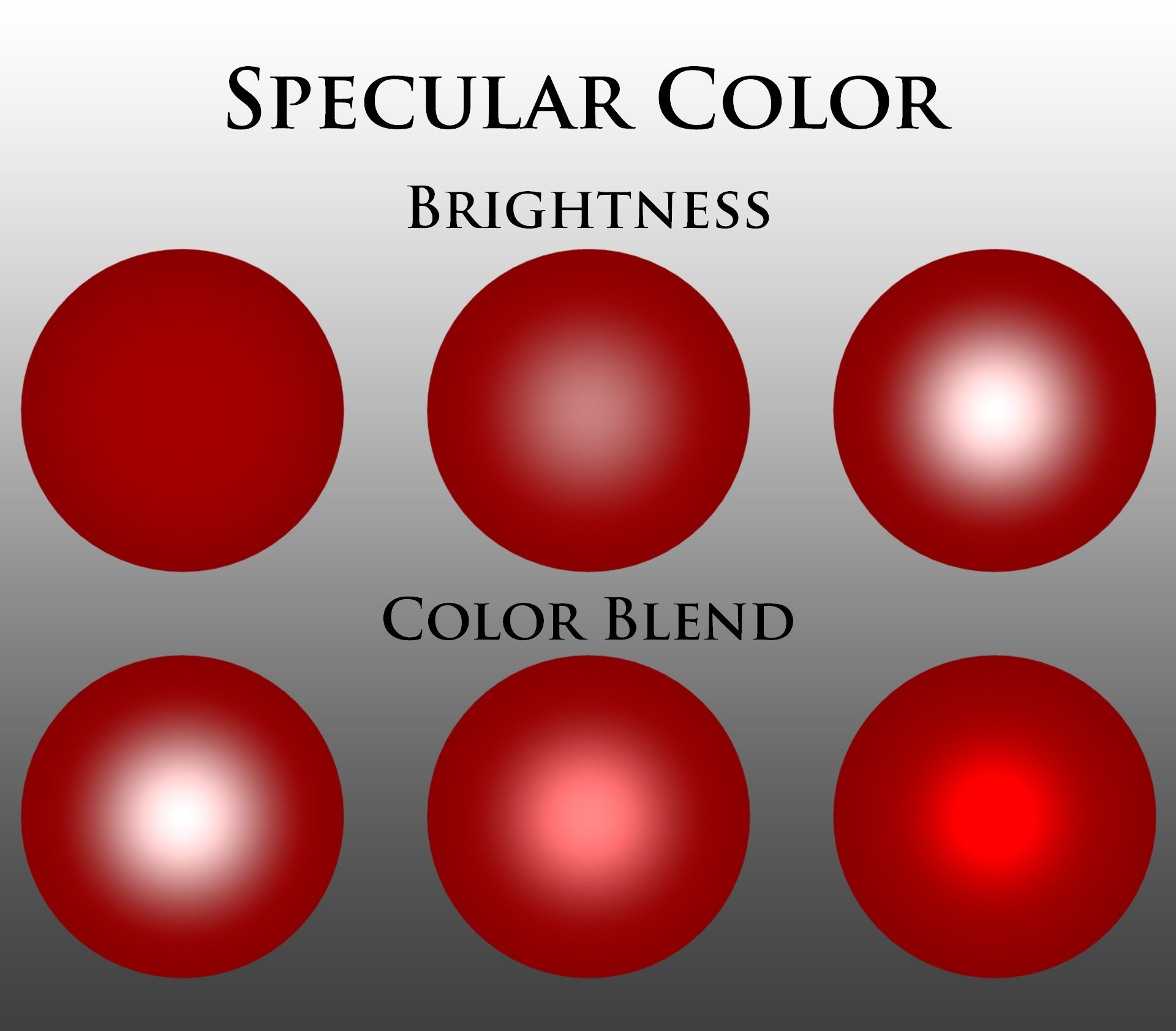 Game maker color blend - Nu_specularcolor R G B Color Blend
