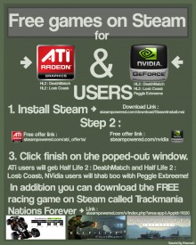 Free Games on Steam Tutorial preview