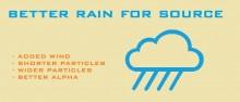 Realistic rain preview