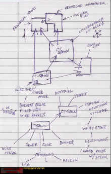 Concept map plan out