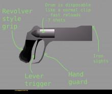 Muffin's cencept gun