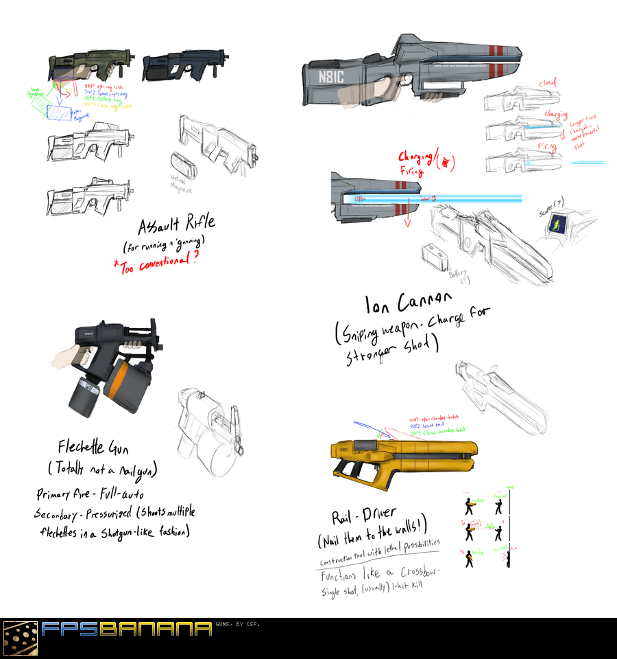 Misc. Concepts