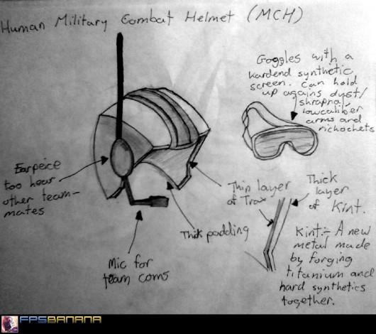 1st concept a bit more explain